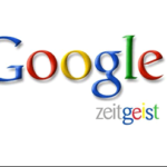 2013 Top Search's On Google For Ireland – Quite Suprising