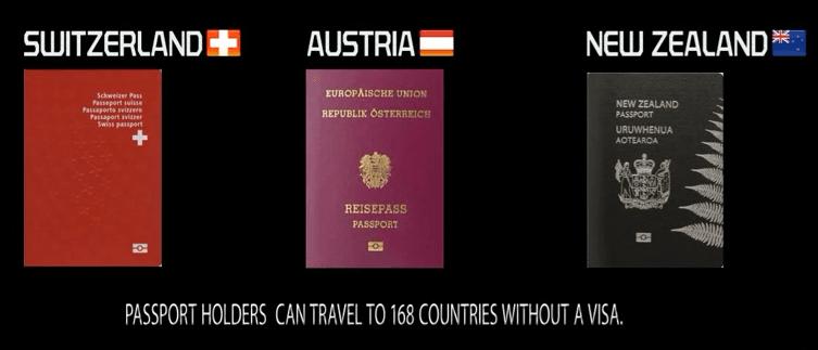 5th Most powerful passport in the world: Switzerland Austria New Zealand