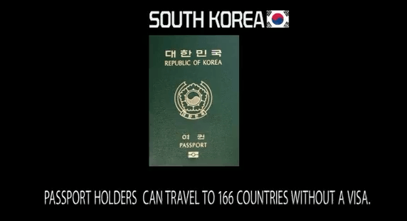 7th Most powerful passport in the world: South Korea