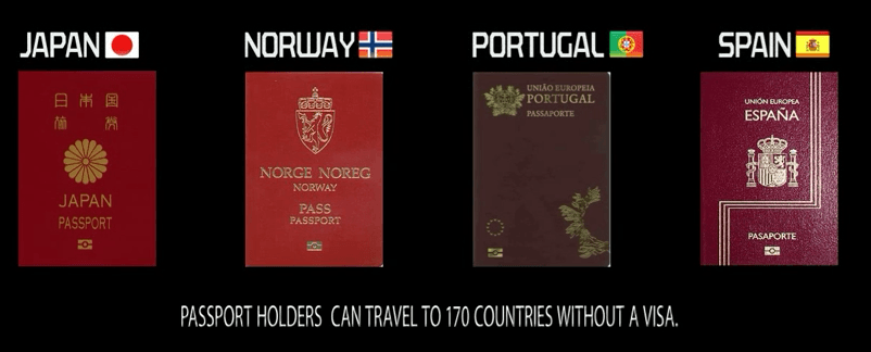 3rd Most powerful passport in the world: Japan Norway Portugal Spain