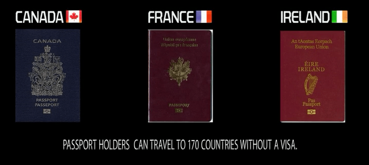 Top Most Powerful Passports In The World - 10 most powerful countries in the world 2015
