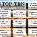 Vote For One Of These Top 10 To Name The New Coogee Chipper
