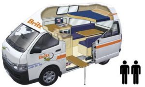 Examples of campervan relocations